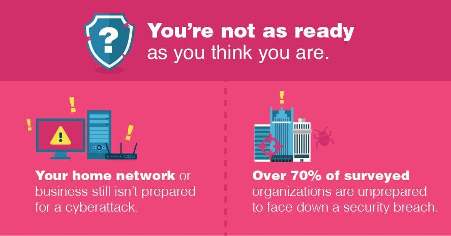 tackle a cyberattack