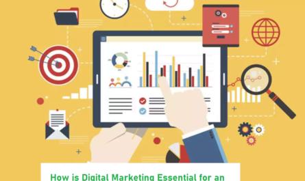 Digital Marketing for e-Commerce