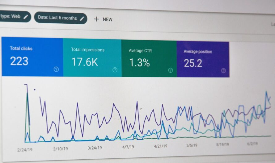 How Historical Website Rankings and Traffic Data Drives Your SEO Strategy